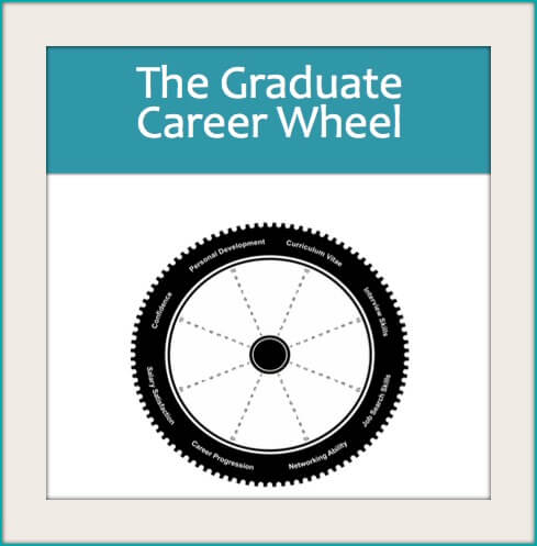 Graduate-Career-Wheel